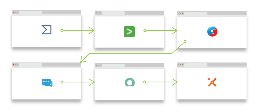 Example of Polarity's product overlaying a window on any application