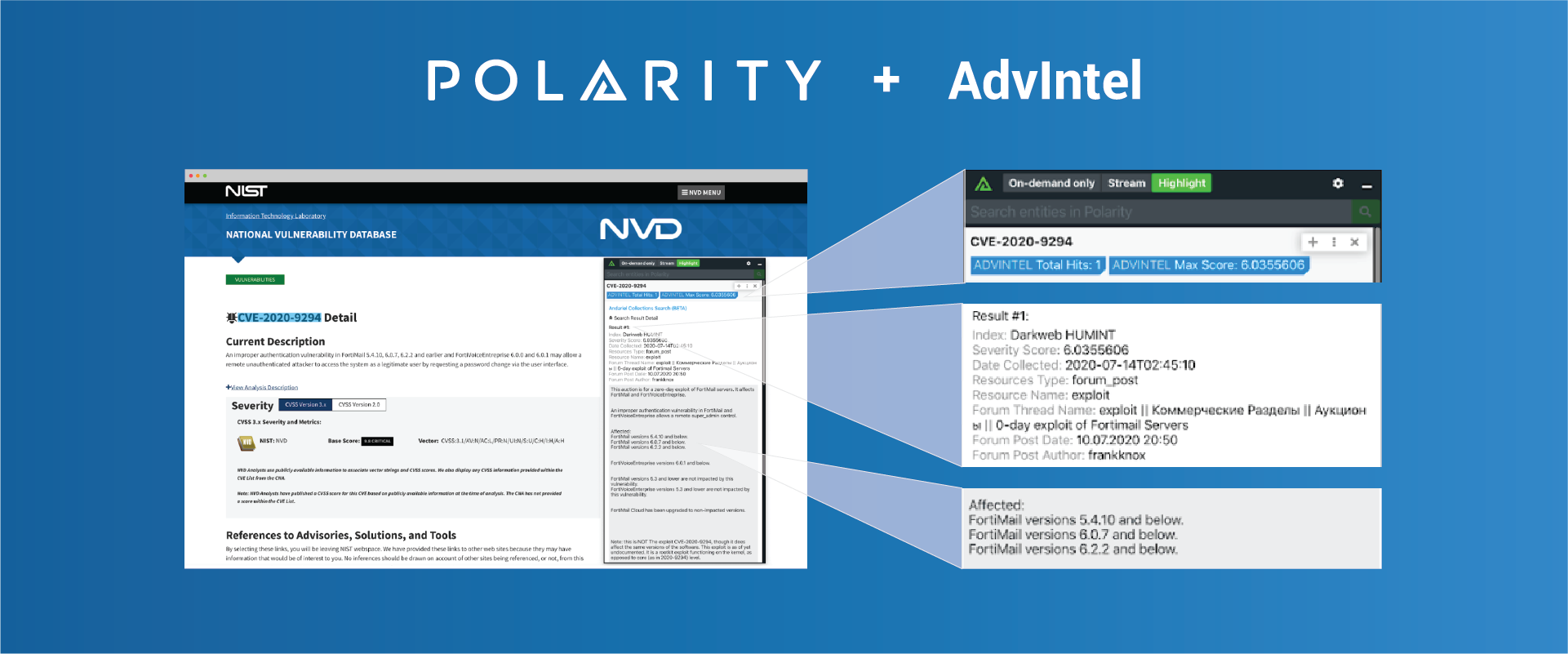 Instant Contextual Awareness of New and Emerging Threats with Polarity and AdvIntel cover image
