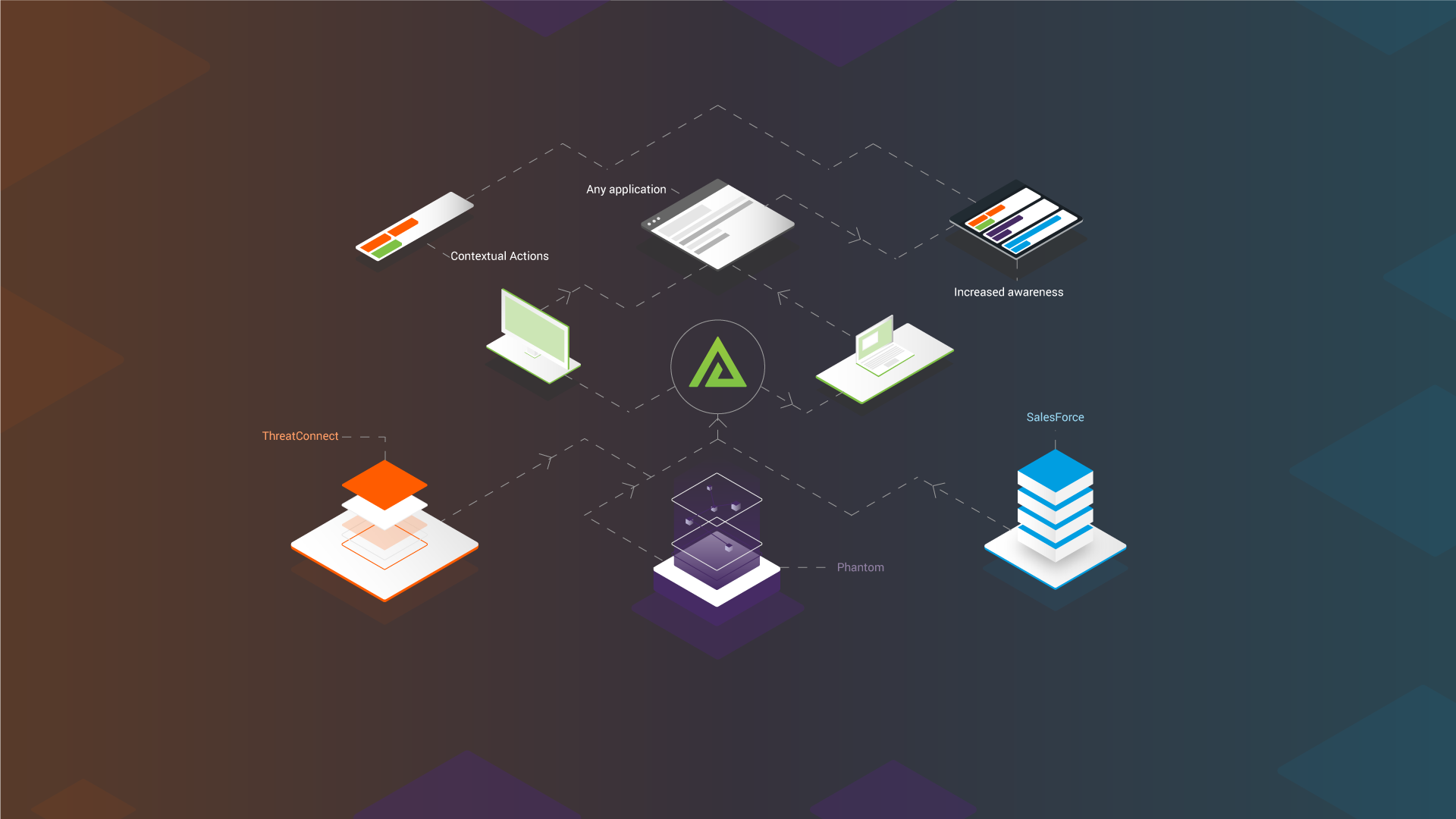 New Integration Framework Updates Increase Interactivity cover image