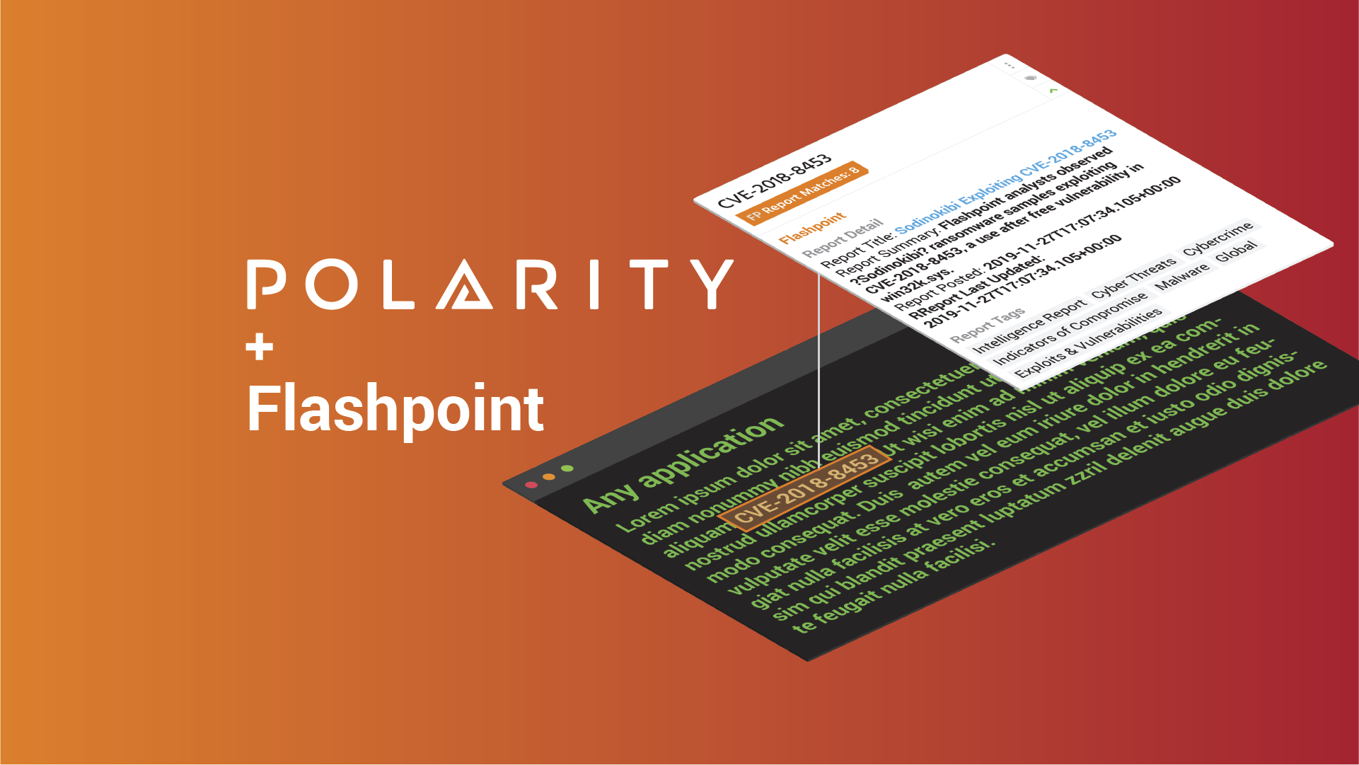 Automatically Access Key Intelligence Reports with the Polarity-Flashpoint Integration cover image